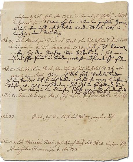 """Man sieht eines der Blätter es sogenannten """"Ursprungs"""", eine Zusammenstellung von 53 Mitgliedern der Familie Bach, die JSB selbst erstellt hat. Die Handschrift ist von seiner Enkelin."""