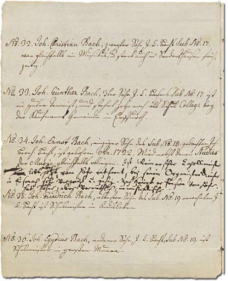 Im Ursprung ist auf Blatt 13 die No. 32 bis 36 aufgelistet. Von Bach 1735 im Alter von 50 zusammengestellt und von seiner Enkelin abgeschrieben sowie von Sohn Carl Philipp Emanuel ergänzt.