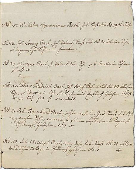 Im Foto das Blatt 15 des Ursprung, eine Zusammenstellung von Familienmitgliedern von Bach, kopiert von seiner Enkelin und vervollständigt von seinem Sohne. Hier geht es um die No. 37 bis 42.