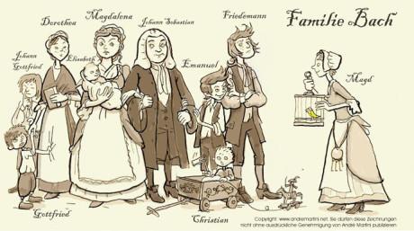 Eine Zeichnung zum Thema Johann Sebastian Bach Zeichentrick Film